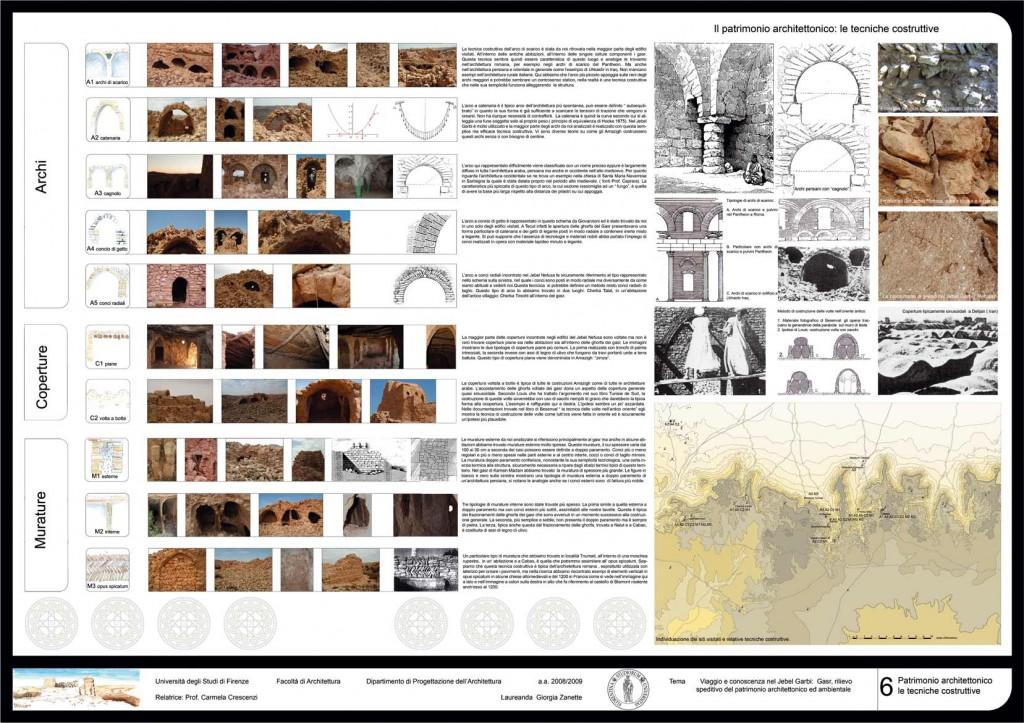 Villaggi in pietra e gesso wadi adrar fondazione onlus for Architettura vernacolare